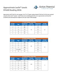 STAAR Lexile Levels 2016