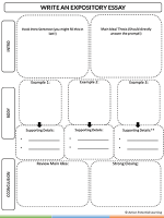 Graphic organizer for expository essay