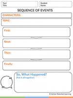 Reading Comprehension Graphic Organizer Tool – Identifying the Sequence of Events in a Passage