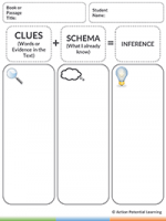 Reading Comprehension Graphic Organizer Tool – Making Inferences